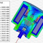 electromagnetic field simulation services